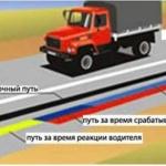 Безопасность дорожного движения в вопросах и ответах