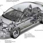 Вопросы по техническому состоянию транспортных средств, неисправности и способы их устранения. Часть-2.