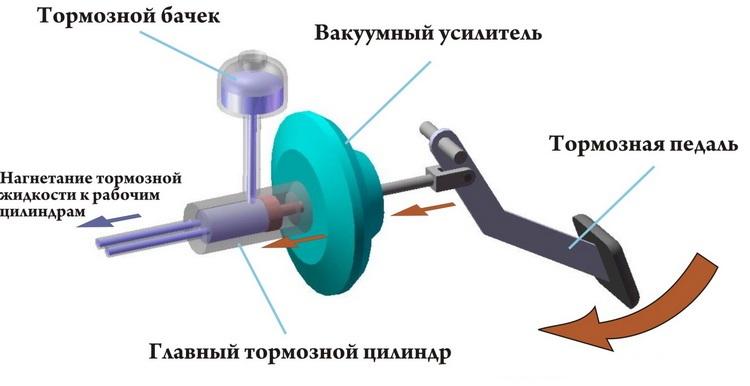 tormoz-02