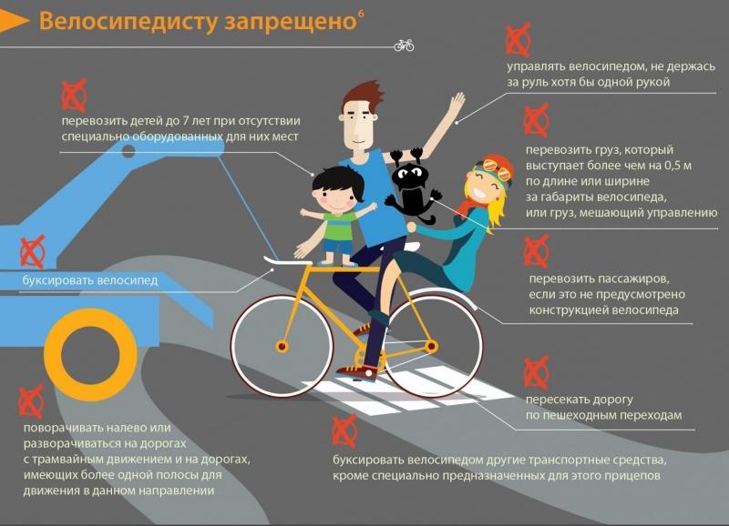 velosipedistam_zapreshheno